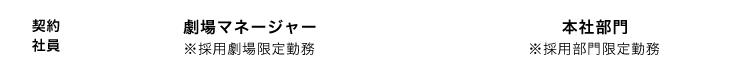 契約社員 劇場マネージャー※採用劇場限定勤務 本社部門※採用部門限定勤務